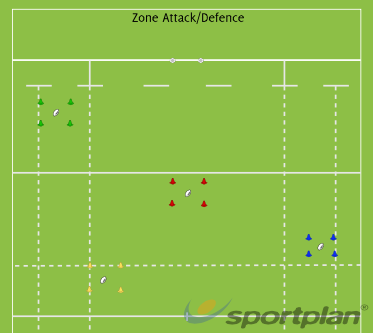 Zone Attack/DefenceMatch RelatedRugby Drills Coaching