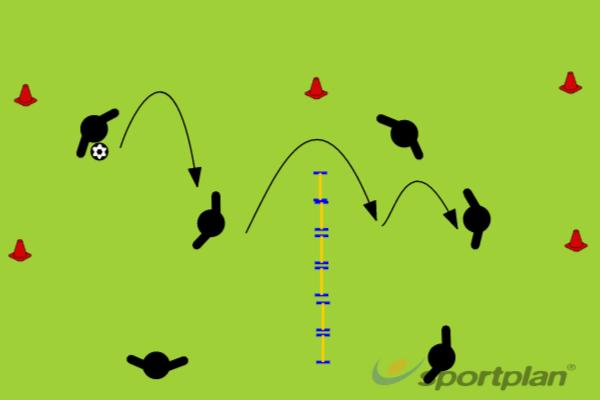 Tekniikka, pallonk�sittelyFootball Drills Coaching