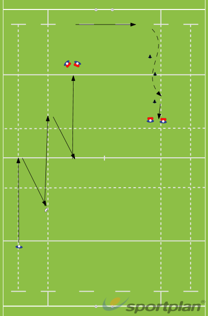 Autosave 29345194Rugby Drills Coaching