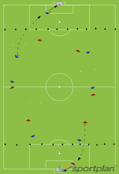 level 2 session plan SSGFootball Drills Coaching