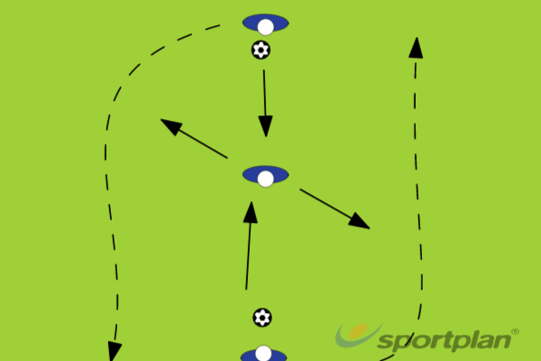 Initial overlap introFootball Drills Coaching