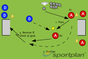 Autosave 13543320PossessionFootball Drills Coaching