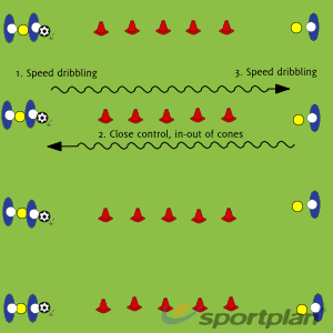 Drill 1 (Technique) (15 mins)Autosave 7069700DribblingFootball Drills Coaching