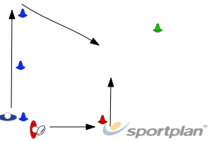1 on 1 tackle evasionContact SkillsRugby Drills Coaching