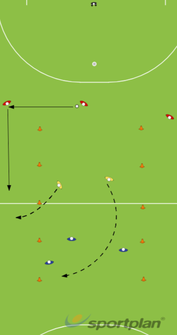 Using Width (Switching Channels)Hockey Drills Coaching