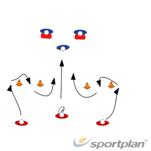 Autosave 64656865RuckRugby Drills Coaching
