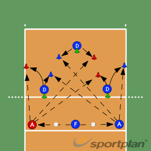 Base-Position Defence Drill5 DrillsVolleyball Drills Coaching