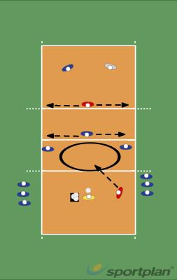 Hitting lines 4 Man D Setters Choice5 DrillsVolleyball Drills Coaching