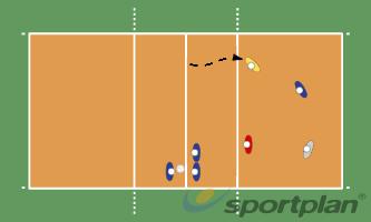 Left Side Block5 DrillsVolleyball Drills Coaching