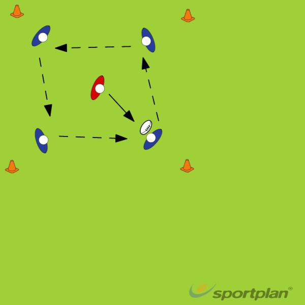 Keep ballRugby Drills Coaching
