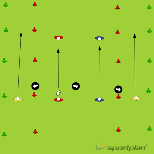 4 v 2 continuous rugbyTag RugbyRugby Drills Coaching