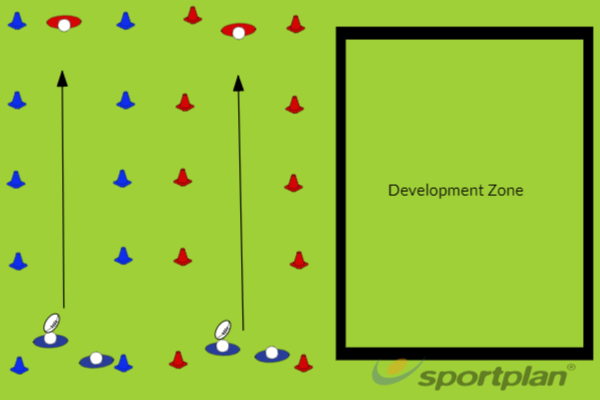 2 v 1 narrow channels with development zoneTag RugbyRugby Drills Coaching