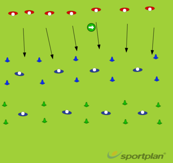 Double Defence BulldogPractices for JuniorsRugby Drills Coaching