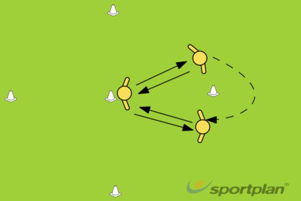 PassingPassing and ReceivingFootball Drills Coaching
