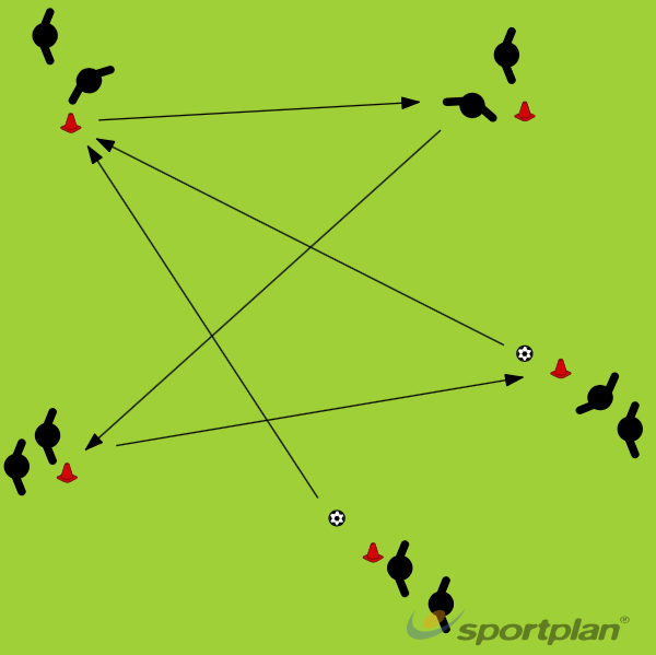 2 ball pass and movePassing and ReceivingFootball Drills Coaching
