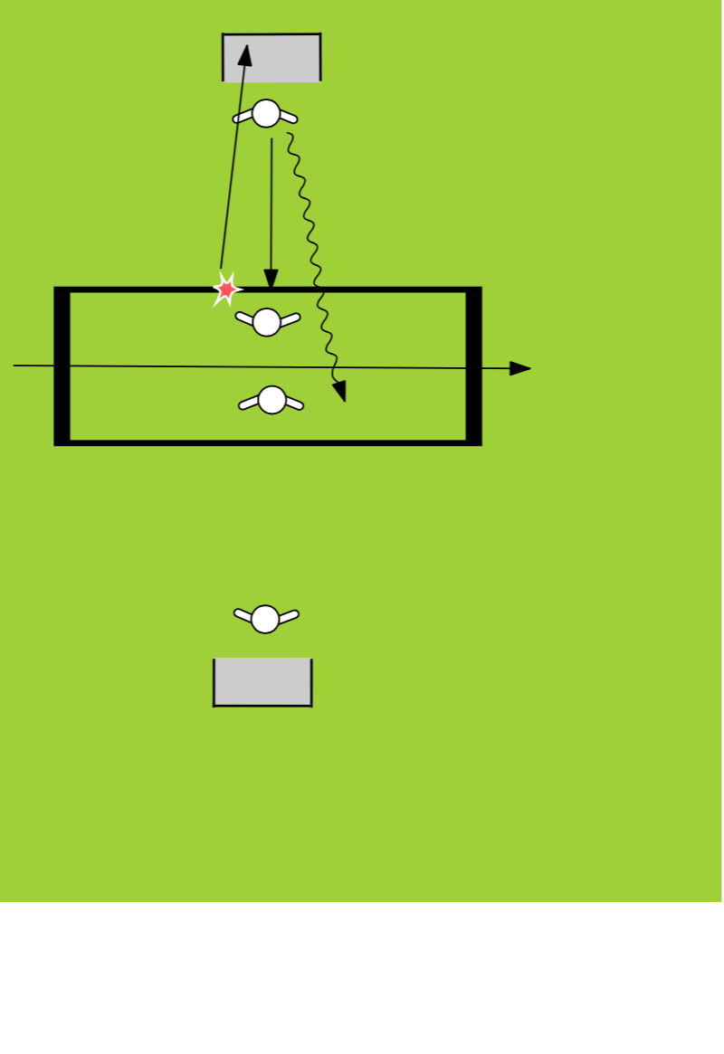 Control and shootCrossing and FinishingFootball Drills Coaching