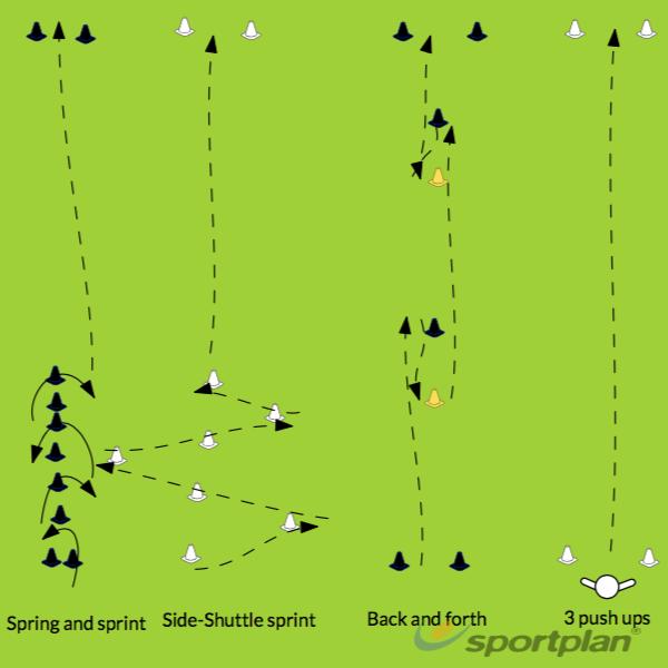 SprintsAgilityFootball Drills Coaching