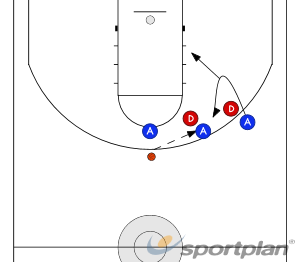 GUARD MOVESGamesBasketball Drills Coaching