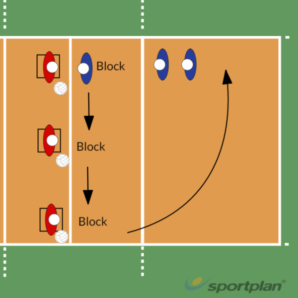 Block with snatching the ballVolleyball Drills Coaching
