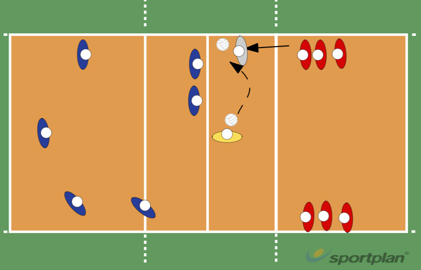 Transition defense to offenceVolleyball Drills Coaching