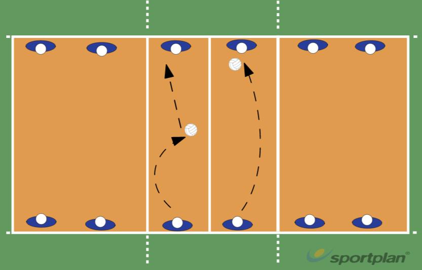 Pair warm up widthwiseVolleyball Drills Coaching