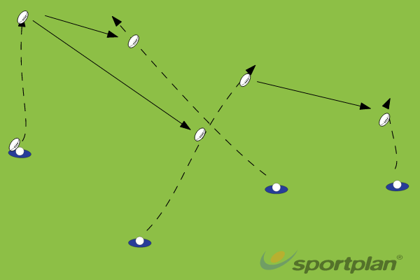 WedgeBacks MovesRugby Drills Coaching