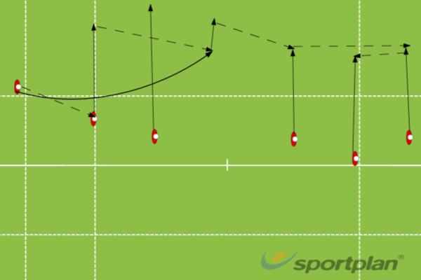 Double Cut 2Backs MovesRugby Drills Coaching