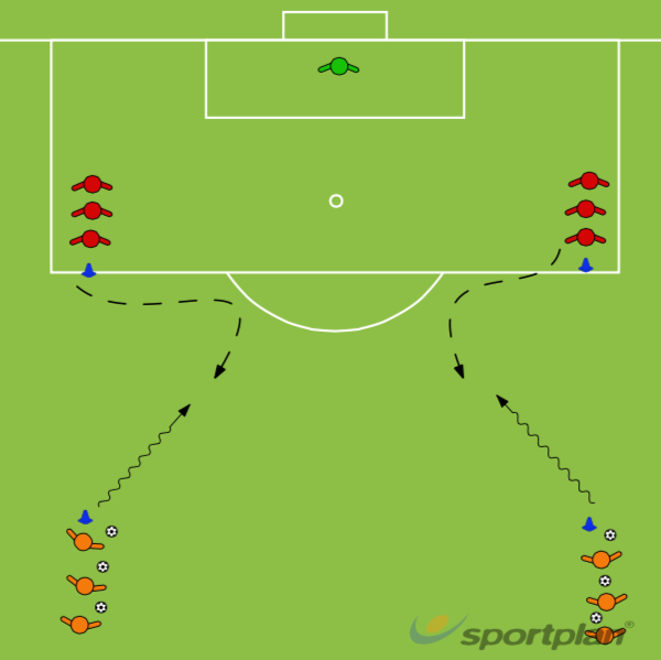 Run out to the player - 1v1Football Drills Coaching