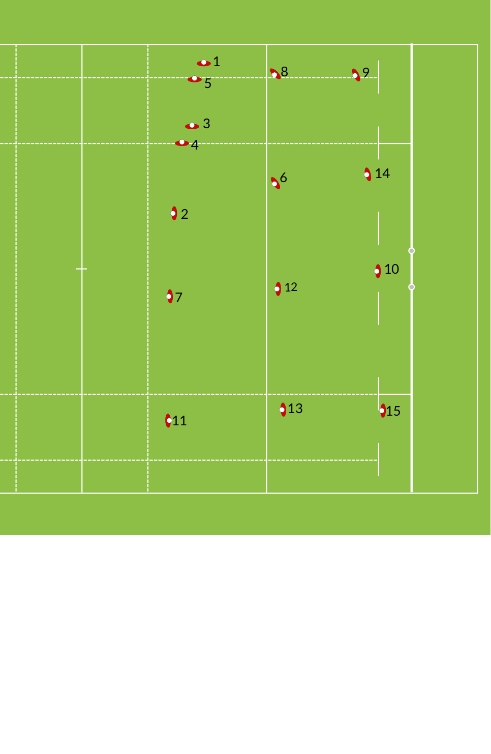 Wanderers FC U13 Kick Off Reception Formation (Standard)Rugby Drills Coaching