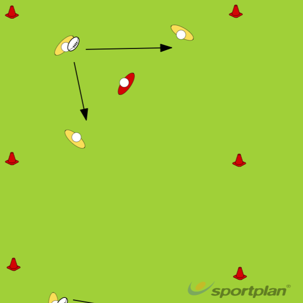 Beat defender with Pass - Warm up - Hungry DragonPassingRugby Drills Coaching