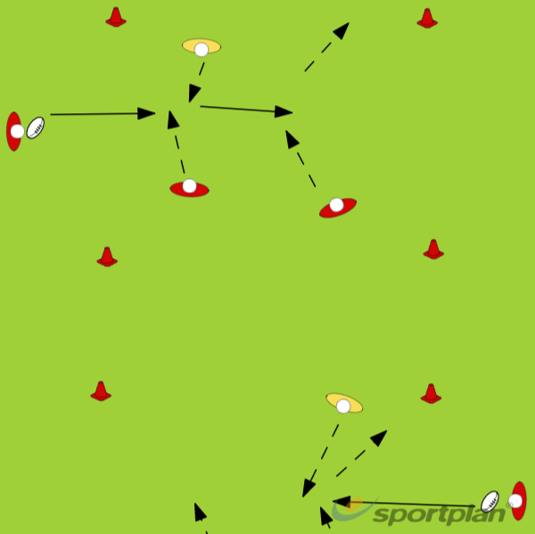 Beating defender with pass - Skill development - 2 v 1Decision makingRugby Drills Coaching