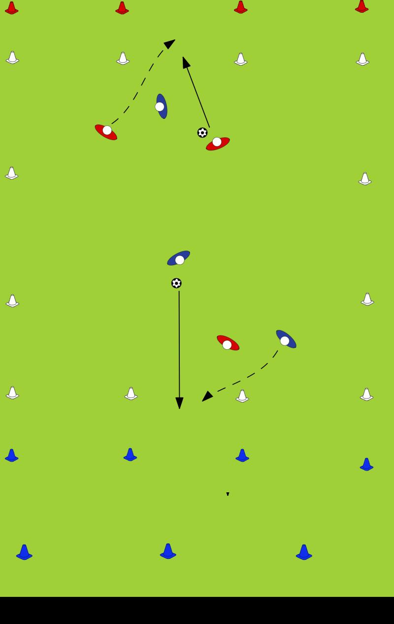 3vs3 Game: PassingPassing and ReceivingFootball Drills Coaching