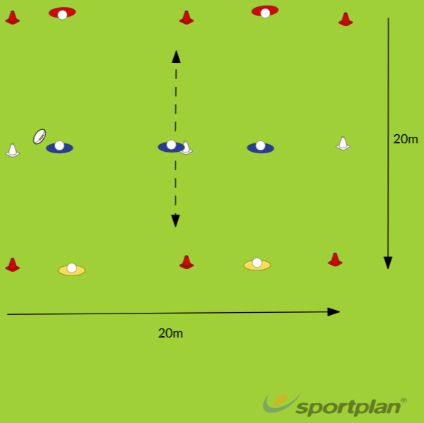 Attack the lineDecision makingRugby Drills Coaching