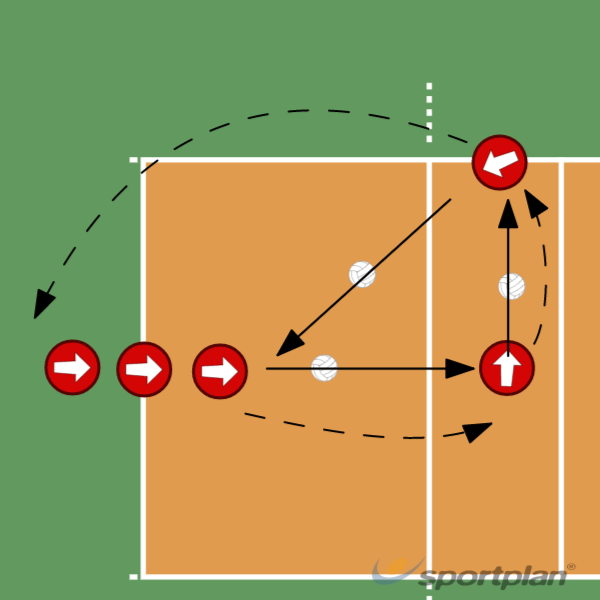 Follow the ball2 Warm UpVolleyball Drills Coaching