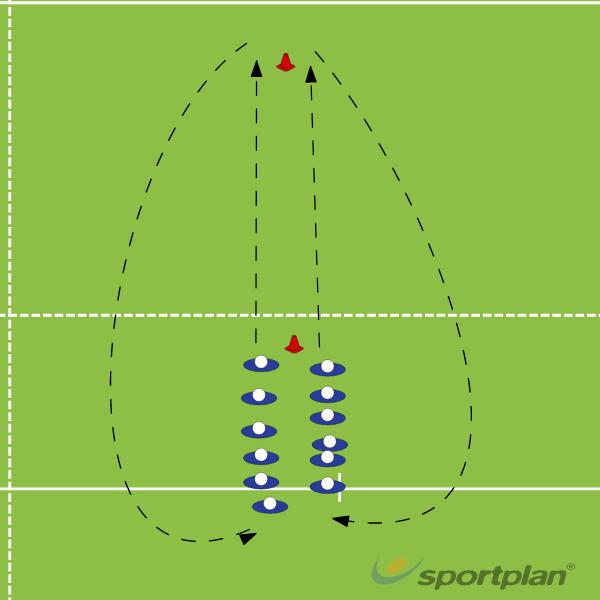 Training: standaard warming upRugby Drills Coaching