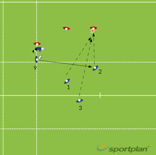 123-2Rugby Drills Coaching