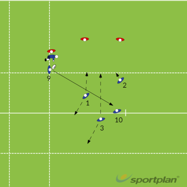 HOTRugby Drills Coaching