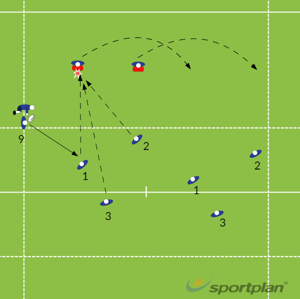 Training: 123 teamRugby Drills Coaching