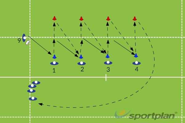 Training: warming up passingWarm UpRugby Drills Coaching