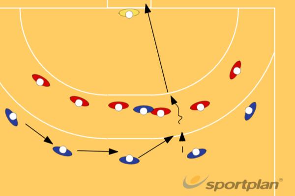 Handball 6v6Handball Drills Coaching