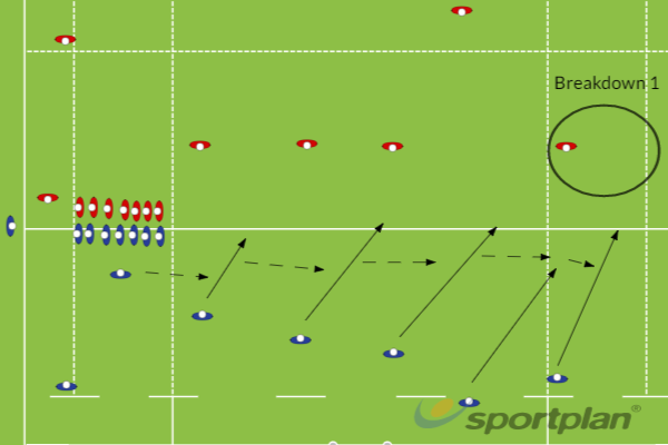 Wing out BD 1Rugby Drills Coaching
