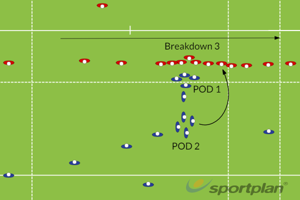 12 Pivot BD 3Match RelatedRugby Drills Coaching