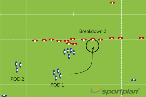 12 Pivot BD 2Match RelatedRugby Drills Coaching