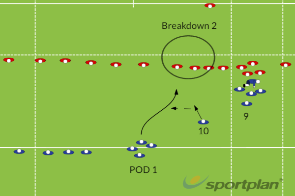 Wing out BD 2Match RelatedRugby Drills Coaching