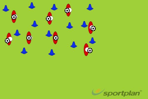 Stopping and TurnsDribblingFootball Drills Coaching