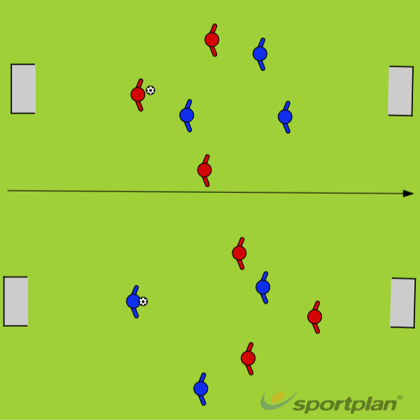 3v3 small gameConditioned gamesFootball Drills Coaching