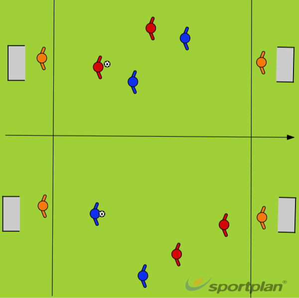 Copy of 2v2 with 3v2 overloadConditioned gamesFootball Drills Coaching