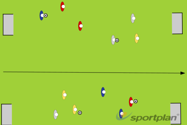 2v1/1v2Conditioned gamesFootball Drills Coaching