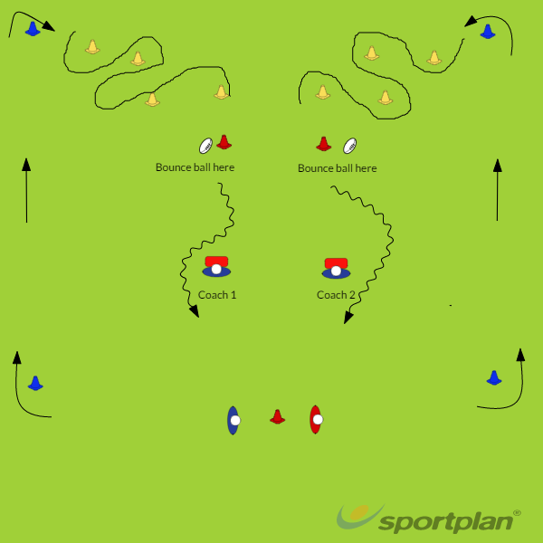 Slalom bounceRugby Drills Coaching