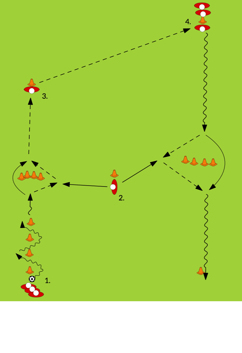 1-2 CircuitPassing and ReceivingFootball Drills Coaching